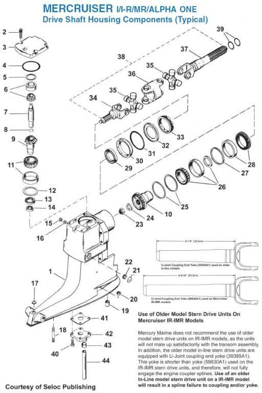 Mercruiser Alpha Drive Schematic Enthusiast Wiring Diagrams